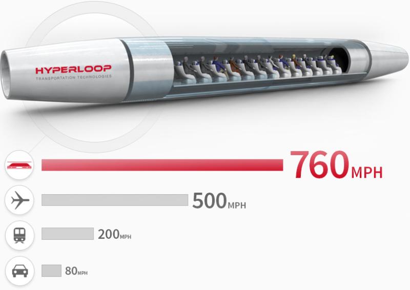 Проект от Hyperloop Transportation System