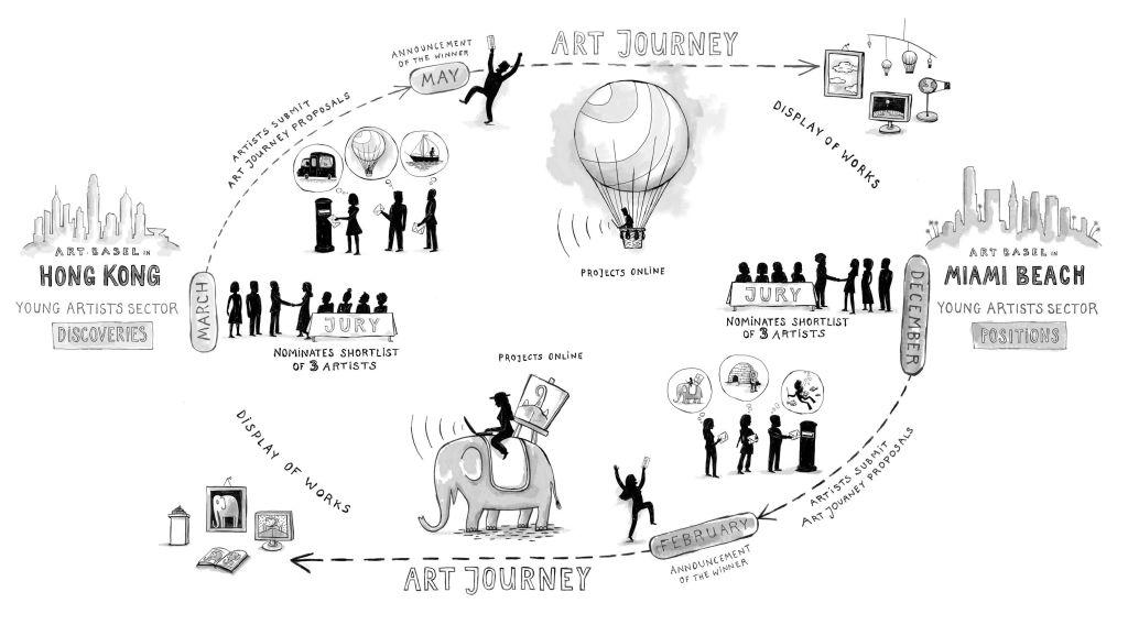 BMW Art Journey.